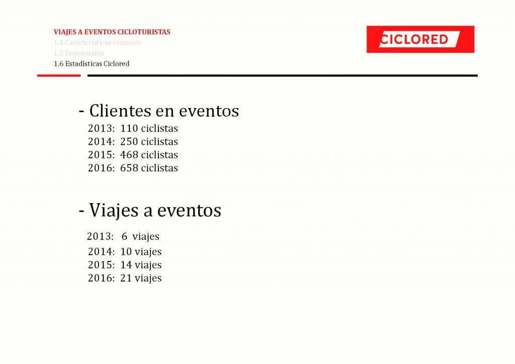 presentacion-unibike-2016-bst-324